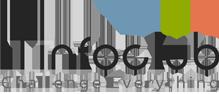 Digital Marketing Agency In Dwarka - SEO Company Dwarka
